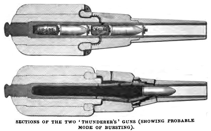 pic of HMS Thunderers guns