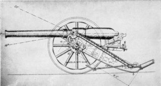 Diagram of Screw Gun