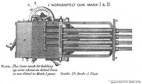 drawing of Nordenfelt Gun