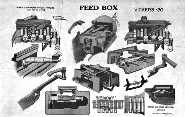 Vickers feed box diagram