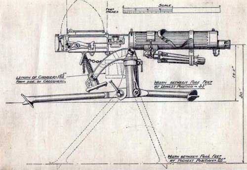 picture of Vickers Gun