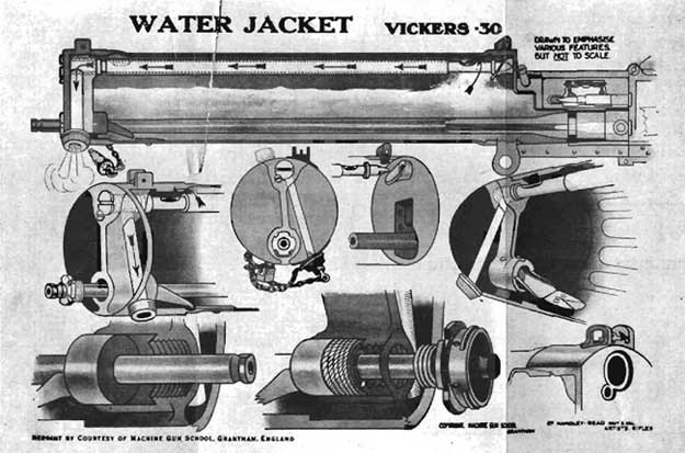 Vickers water jacket diagram